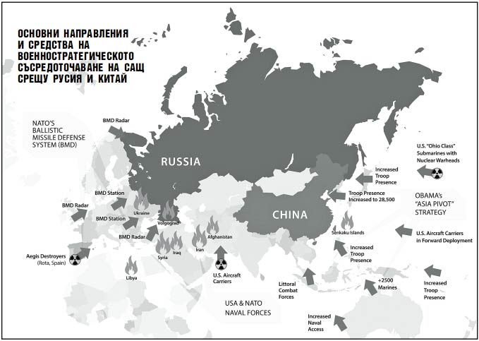 Bojno Pole Ukrajna Celta Sa Rusiya I Es Krasimir Ivandzhijski